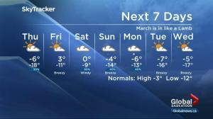 Saskatoon weather outlook: March is in like a lamb, but changes coming