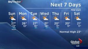 Edmonton Weather Forecast: August 13