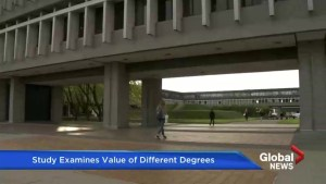 The real value of a university degree in Canada