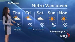 BC Evening Weather Forecast: Sep 7