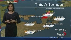 Local weather forecast: Fri. Nov. 21