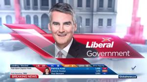 Nova Scotia election: Global News projects Liberal victory