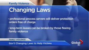 Government changing laws to help victims of family violence