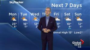 Edmonton Weather Forecast: September 25