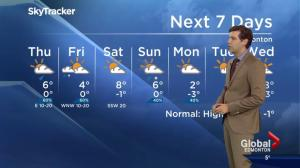 Edmonton Weather Forecast: October 26