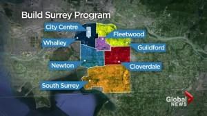 Surrey boom town