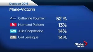 Byelections take place in 4 Quebec ridings