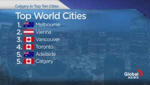 Calgary makes top 5 livable cities