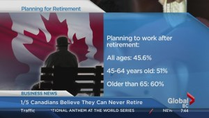 BIV: 1/5 Canadians believe they can never retire