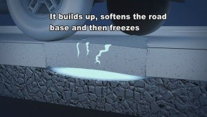 How potholes are formed