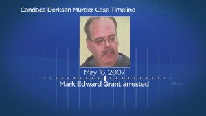 Timeline of the 33 year long Candace Derksen case