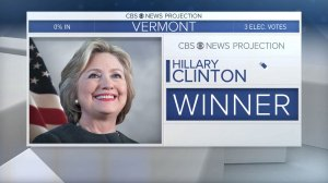Clinton wins Vermont, Trump takes Kentucky, Indiana amid first U.S. election results