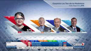 Federal Election 2015: Liberals leading in results from first Quebec riding