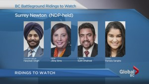 BC's close ridings to watch