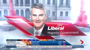 Nova Scotia election: Liberals win consecutive majority governments