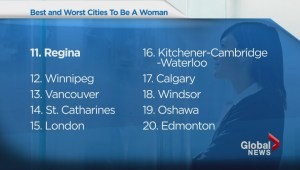 Best Canadian cities for women