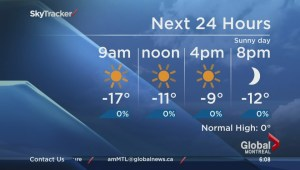 Morning News weather forecast: Thursday, March 6