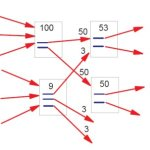 PageRank: Caught in the paid-link crossfire