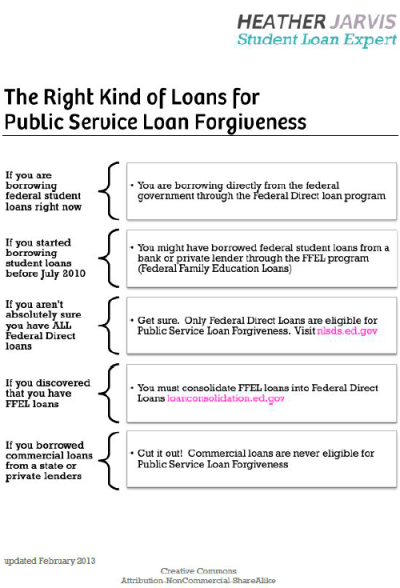 The Right Kind of Loan for Public Service Loan Forgiveness