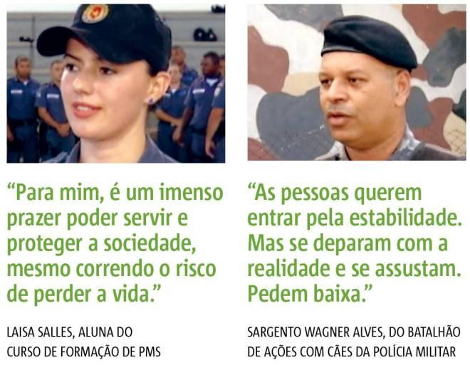 Policial Militar Rio de Janeiro