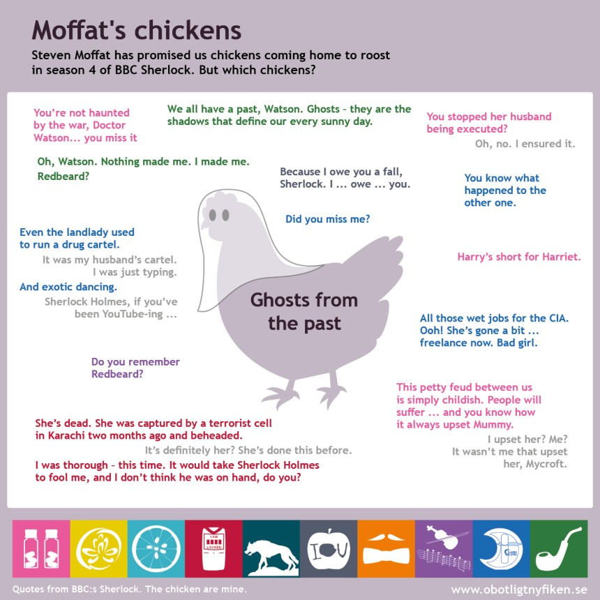Moffat's chickens: Ghosts from the past