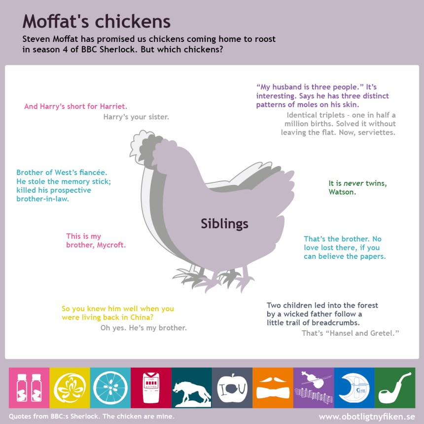 Moffat's chickens: Siblings