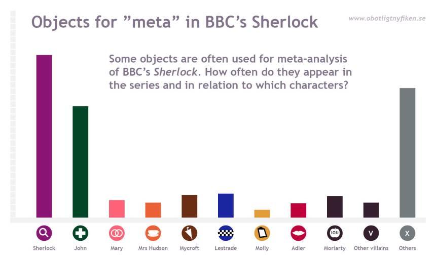 statistik-meta-character