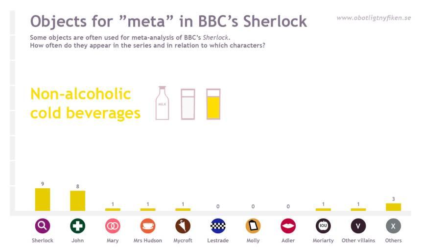 statistik-meta-character4-