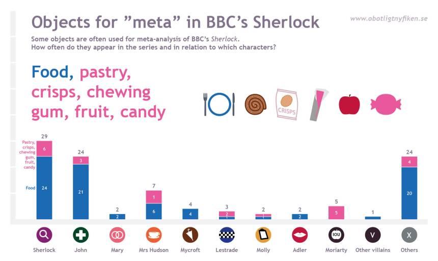 statistik-meta-character5-