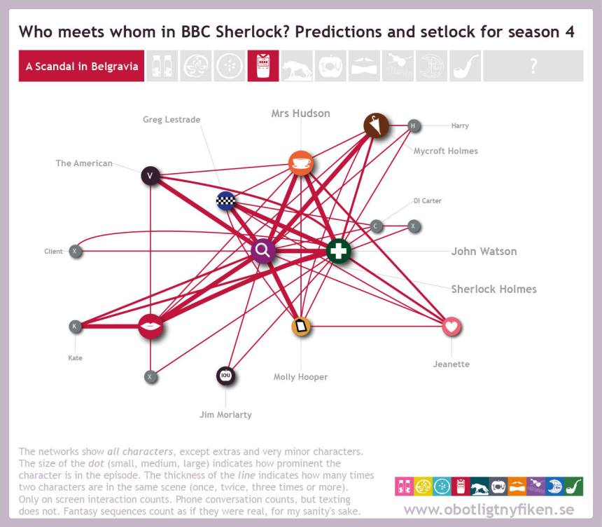 Network-predictions-setlock5