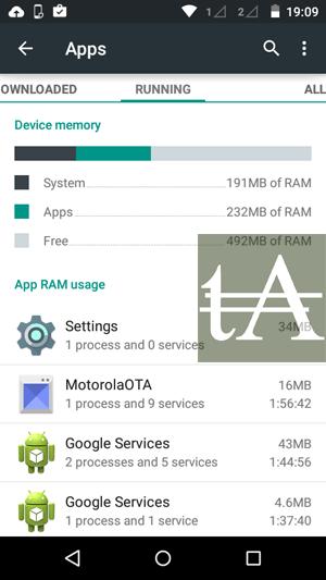 Motorola Moto E 2015 RAM