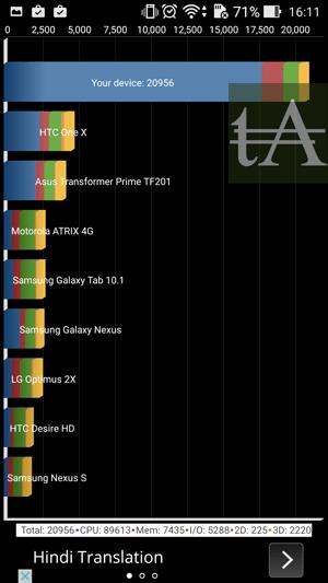 Asus ZenFone Selfie Benchmark Quadrant