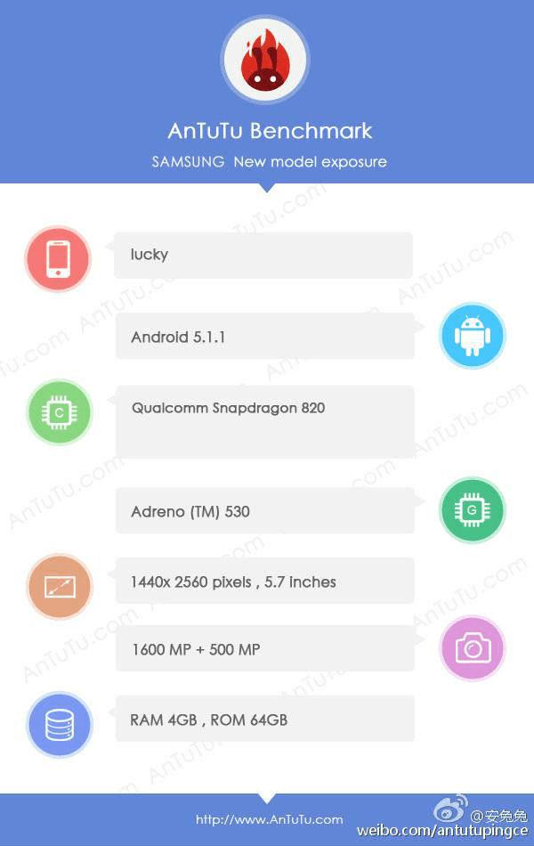 Samsung Galaxy S7 AnTuTu Leak
