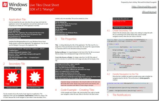 Windows_Phone_7.5_Cheat_Sheets-1