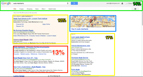 Are Google's organic search results dead?