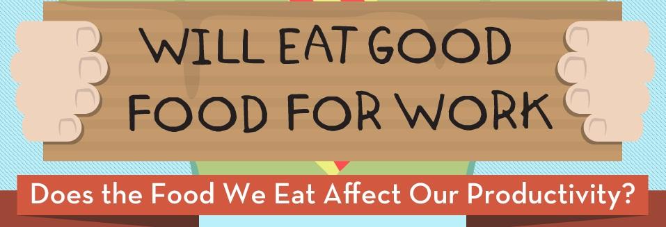Will Eat Good Food
