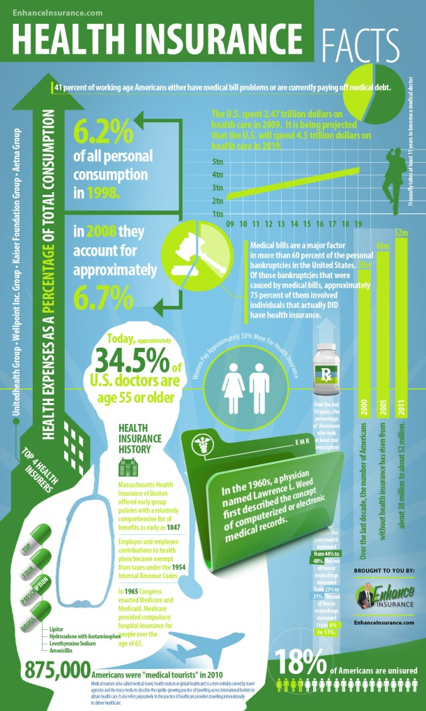 health-insurance-facts-infographic