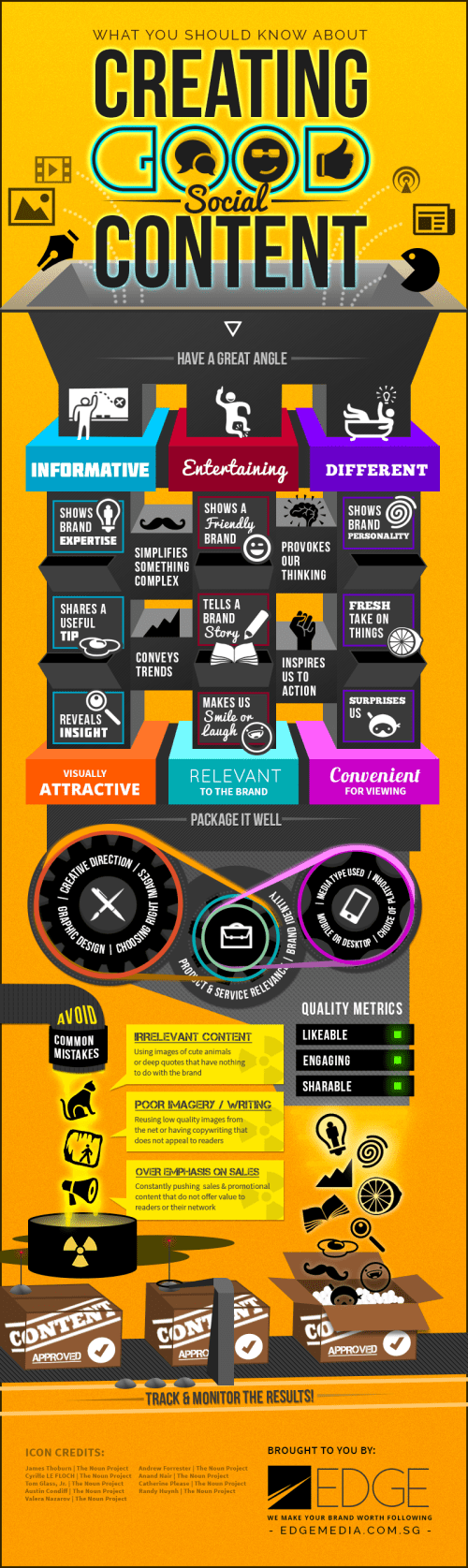 Edge_Infographic_Creating-Good-Social-Content