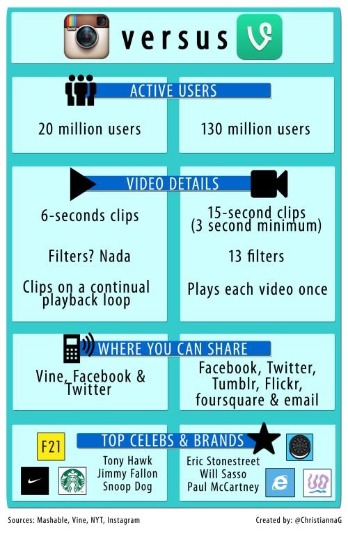 vine-vs-instagram-the-video-battle-begins_51ccc5fb0b49a