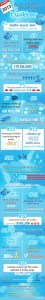 infographic-20-amazing-twitter-stats_5213d60e1a22b