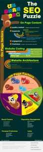 the-seo-puzzle-on-page-seo-for-content-infographic_520201047145d