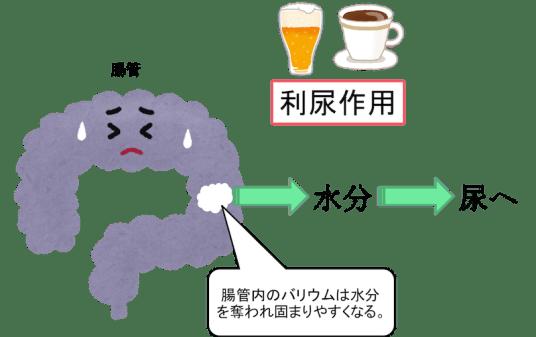 diuretic effect barium