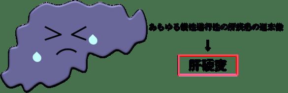 hepatic disease figure7
