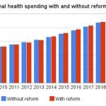 Institute of Medicine Report on Essential Health Benefits