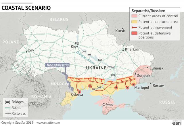 Ukrajina Pobrezny scenar