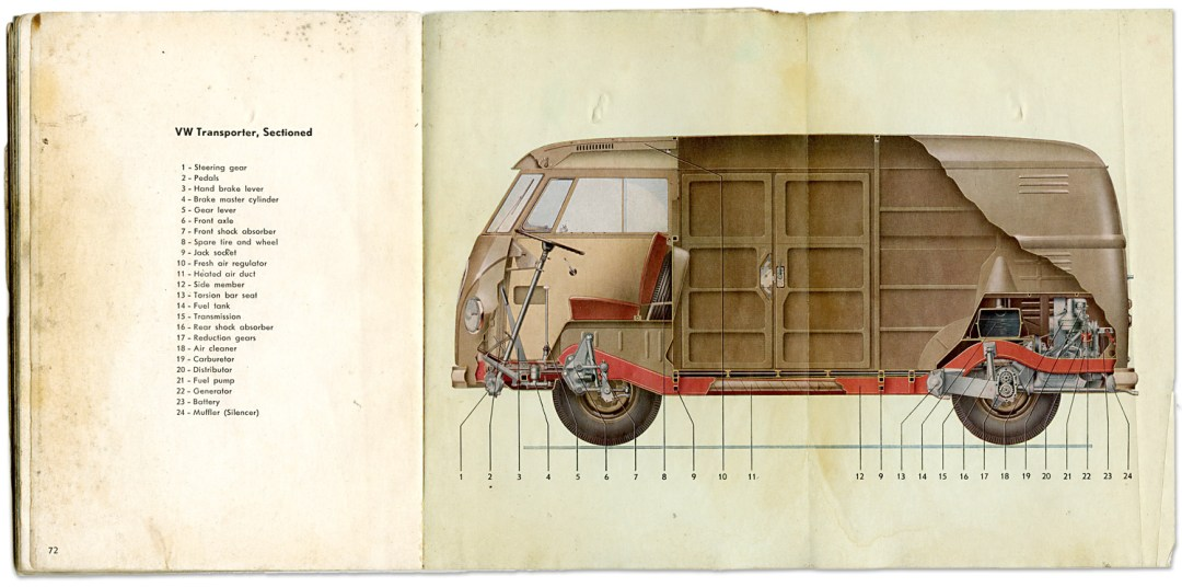 Cross section of a Type 2 transporter from the 1957 Owners Manual.