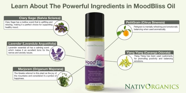 Ingredients in MoodBliss Oil
