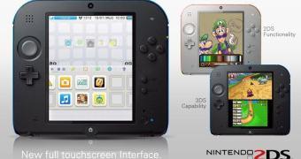 Nintendo seria uma Apple da indústria de games? R.: definitivamente não.