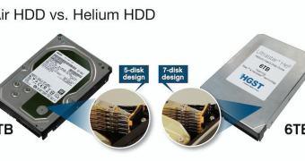 Western Digital anuncia HD de 6 TB recheado com… Hélio