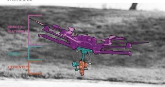 MUPPette: a impressora 3D voadora sem limite de tamanho para a impressão